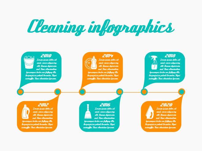 Infografik-Reinigung der Zeitleiste vektor