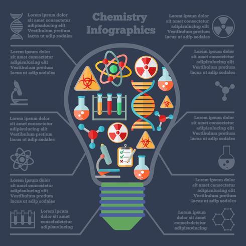 Kemiforskning infographics vektor