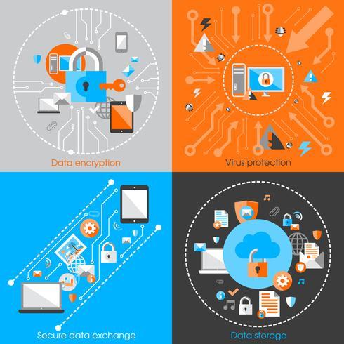 Datenschutz-Sicherheitskonzept vektor