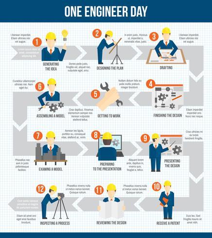 En ingenjörsdag infographics vektor