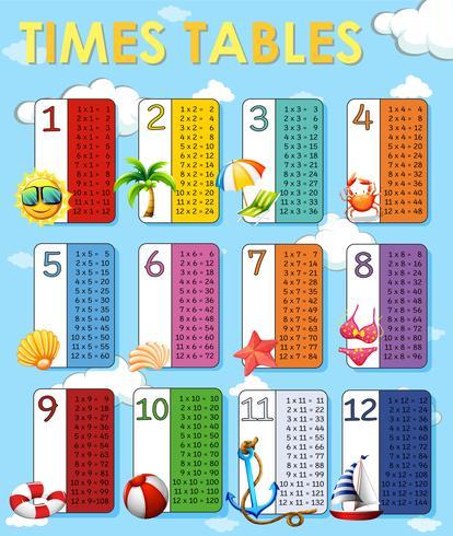 Tider tabeller med sommarelement bakgrund vektor