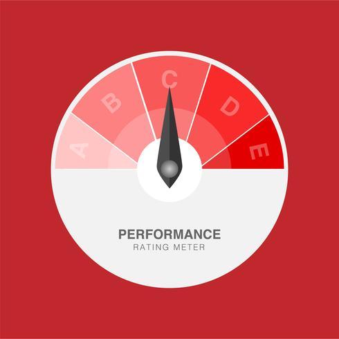 Kreativ vektor illustration av betyg kundtillfredsställelse meter. Prestanda mätare betyg