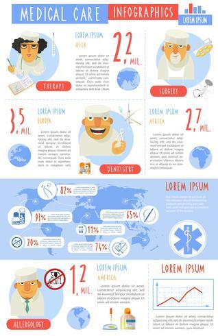 Medicinsk vård infographics presentationsrapport poster vektor