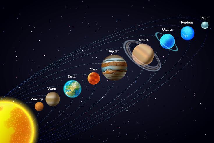 Solsystem astronomi banner vektor