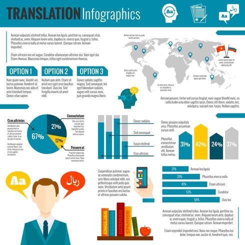 Översättning och ordbok infographic rapport utskrift vektor