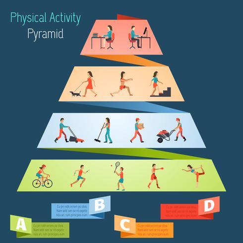 Fysisk aktivitet Pyramid Infographics vektor