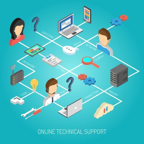 Internet-Support-Konzept vektor