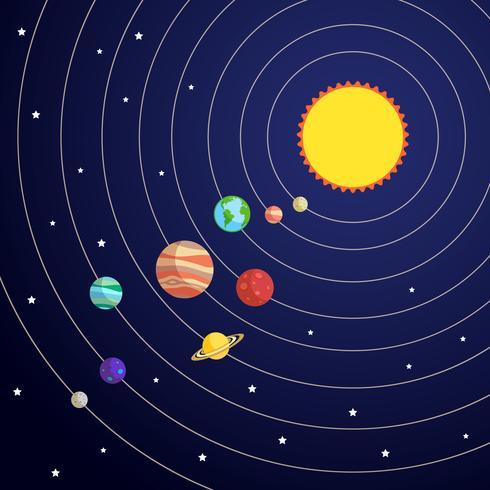 Solsystemkoncept vektor