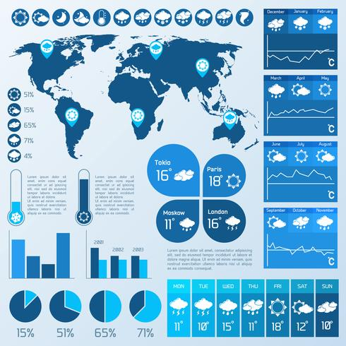 Vädret infografiskt blått vektor