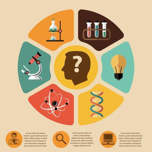 Kemi bioteknik vetenskap infographics vektor