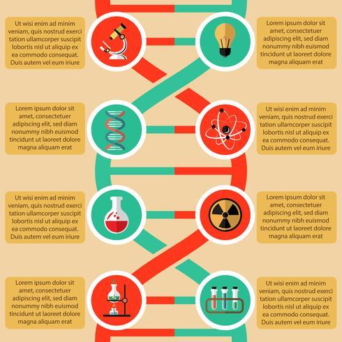 Infografik zu Physik und Chemie vektor