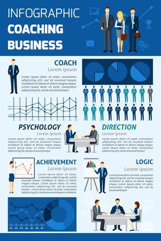 Infografischer Bericht zum Business Coaching vektor