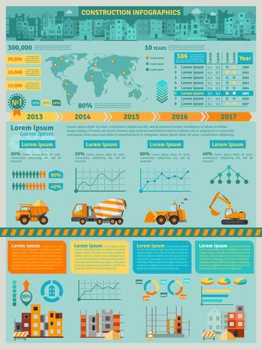 Bau Infografiken Set vektor