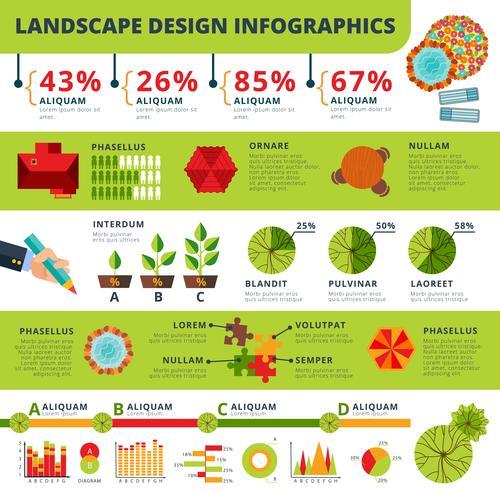 Landskap och trädgårdsdesign infographics rapport vektor