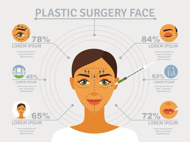 Plastikkirurgi ansikte infographic poster vektor