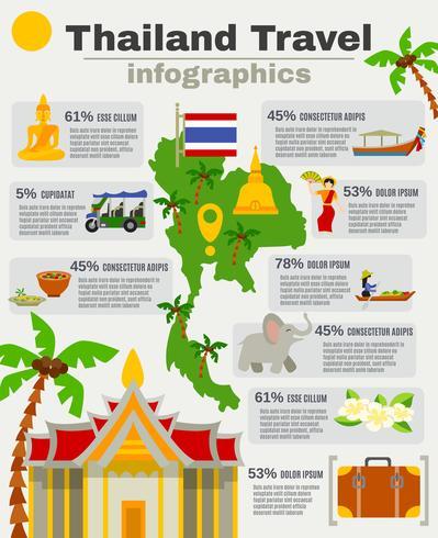 Thailand Infographik Satz vektor