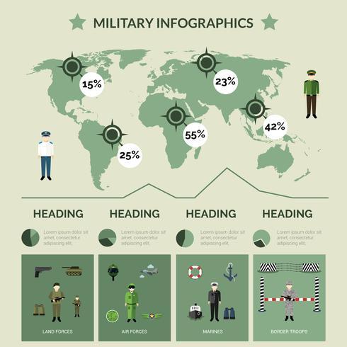 Militärische Infografiken Set vektor