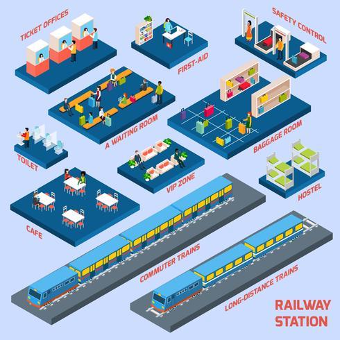 Järnvägsstation koncept vektor