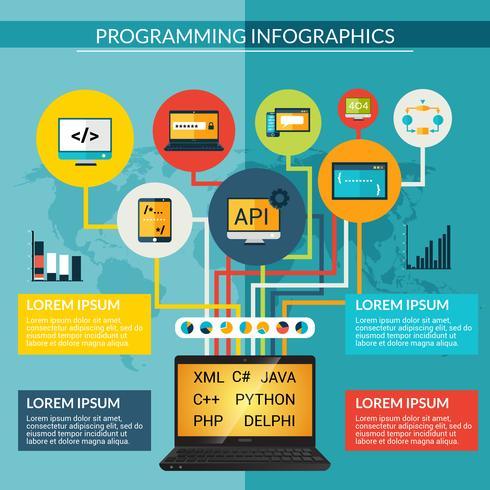 Programmering Infographics Set vektor