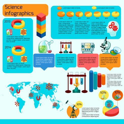 Wissenschaft Infografiken Set vektor
