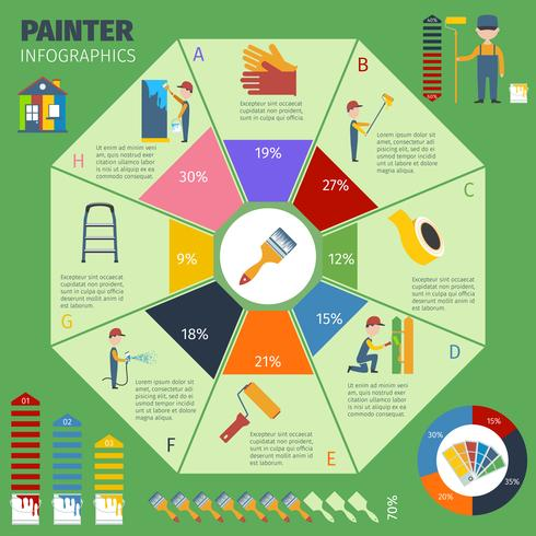 målare infographic presentation poster vektor