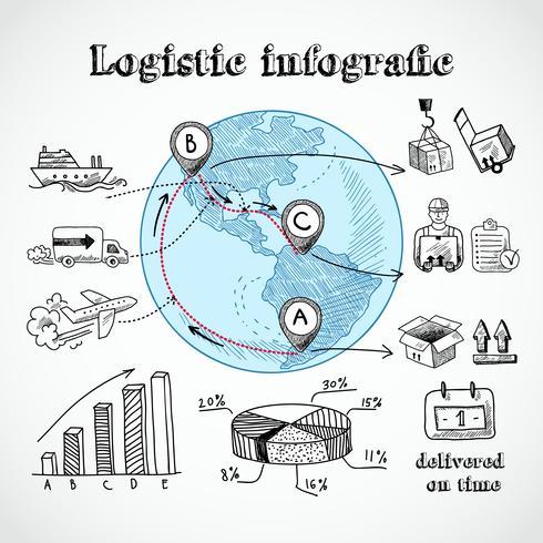Logistische Welt Infografik vektor