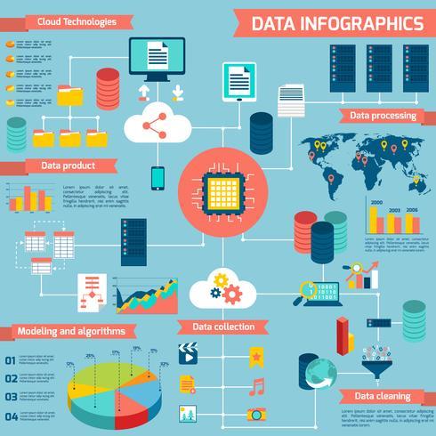 Data infografiskt set vektor
