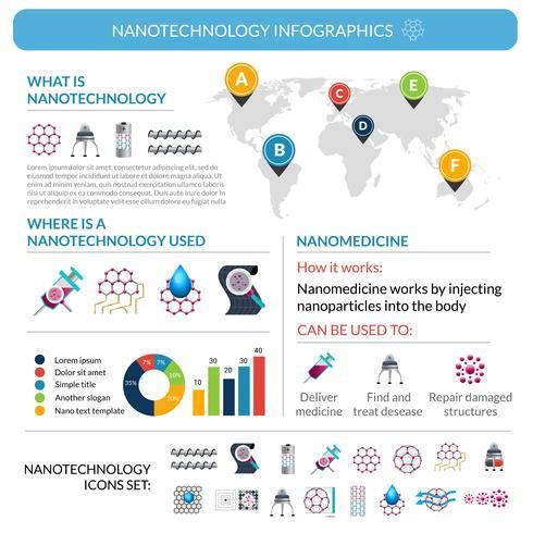 Nanoteknik applikationer infographic rapport poster layout vektor