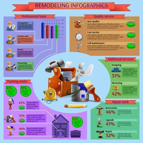 Remodeling och renovering fungerar infographics layout vektor