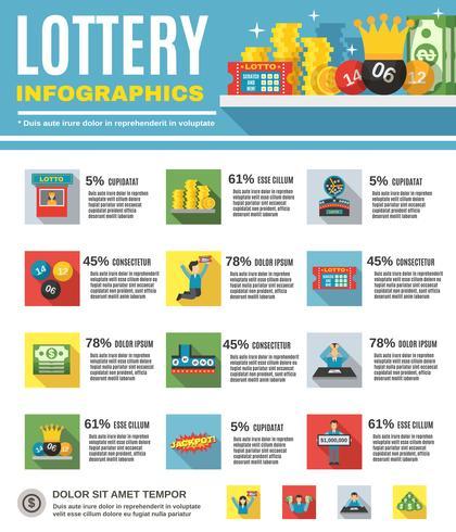 Lotteri Infographics Set vektor