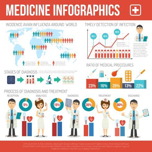 Medicinsk Infographics Set vektor