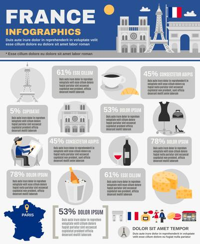 Frankrike Infographic Set vektor