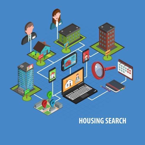 Fastighetssökning vektor