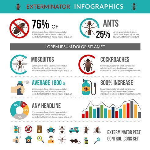 exterminator skadedjurskontroll infographics layout banner vektor