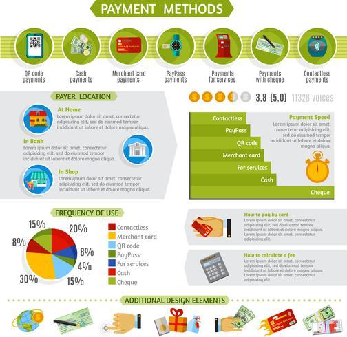 Betalningsmetoder infographic presentation layout banner vektor