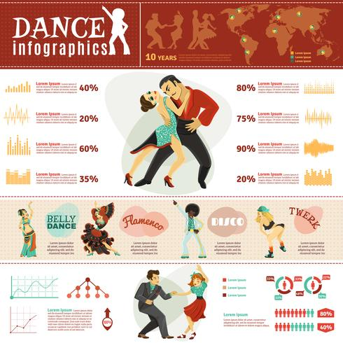 Dance Worldwide Infographics Layout Banner vektor