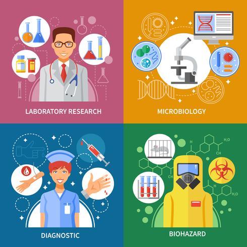 Mikrobiologie-Testkonzept vektor