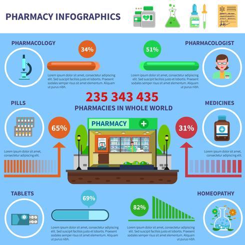 apoteket infographics set vektor