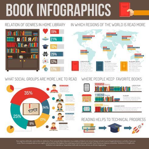 Böcker Läsa Forskning Infografisk Presentation Layout vektor
