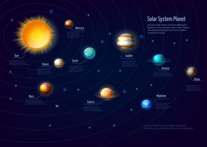 solsystem planeter infografiska uppsättning vektor