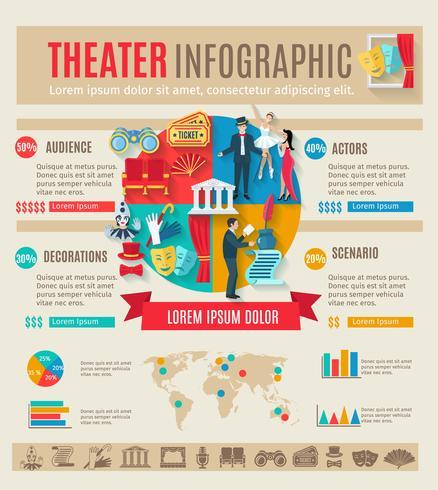 Teater Infographics Set vektor