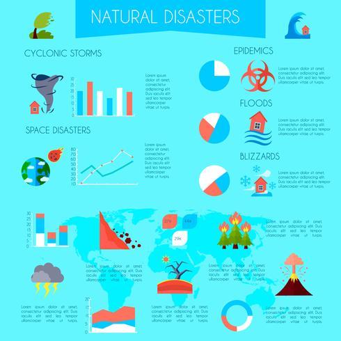 Infographic-Plakat der Naturkatastrophen vektor
