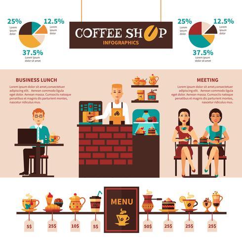 Kaffebutikmeny Infographic Banner vektor