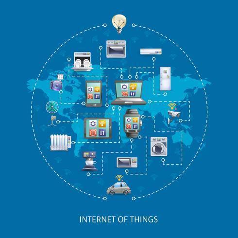 Internet av saker konceptaffisch vektor