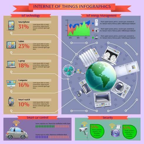 Internet der Dinge Informatik Layout Banner vektor
