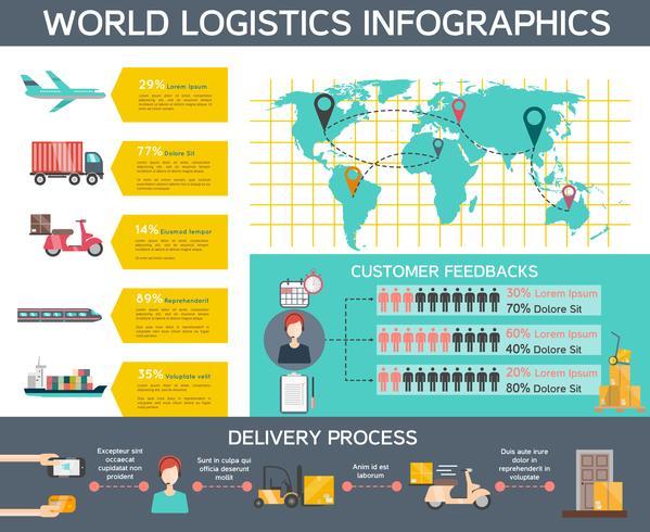 Logistik Infographic Set vektor