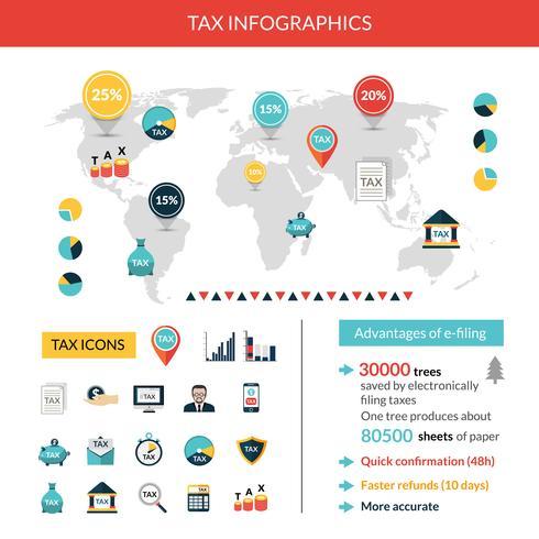 Steuer Infografiken Set vektor