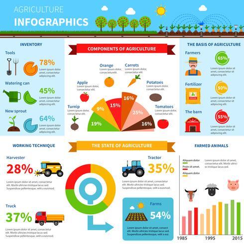 Jordbruk Infographics Set vektor