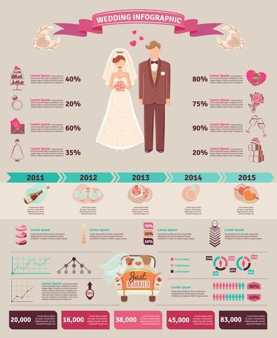 Bröllop infografisk statistik diagram layout vektor