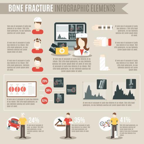 Frakture Bone Infographics vektor